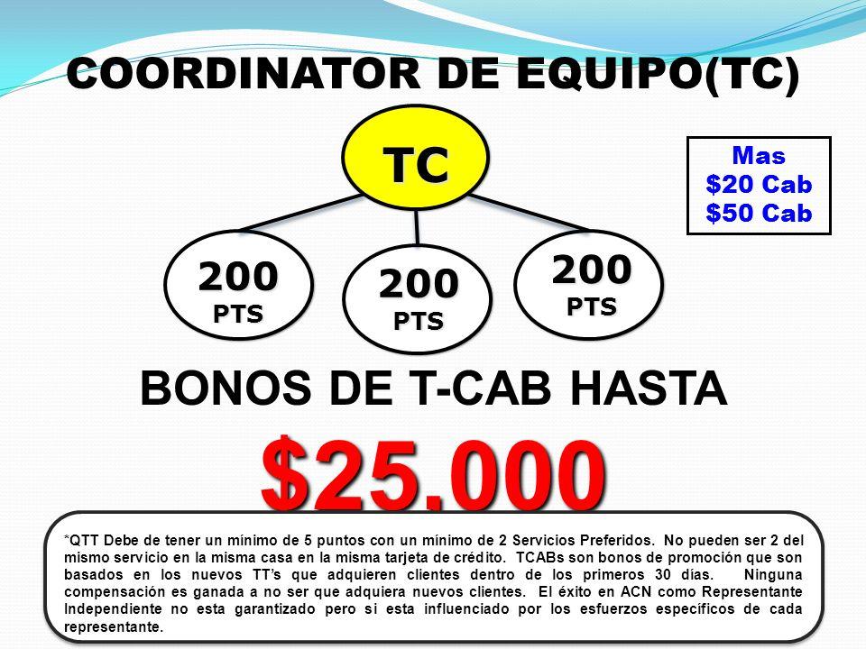 COORDINATOR DE EQUIPO(TC) BONOS DE T-CAB HASTA$25,000 TC 200PTS 200PTS 200PTS Mas $20 Cab $50 Cab *QTT Debe de tener un mínimo de 5 puntos con un mínimo de 2 Servicios Preferidos.