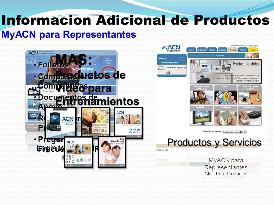 Informacion Adicional de Productos MyACN para Representantes acninc.com Login to MyACN for Reps MyACN para Representantes Click Para Productos FolletosFolletos Comparaciones CompetitivasComparaciones Competitivas Documentos de ApoyoDocumentos de Apoyo Recordatorios de ProductosRecordatorios de Productos Preguntas Frecuentes de Reps.