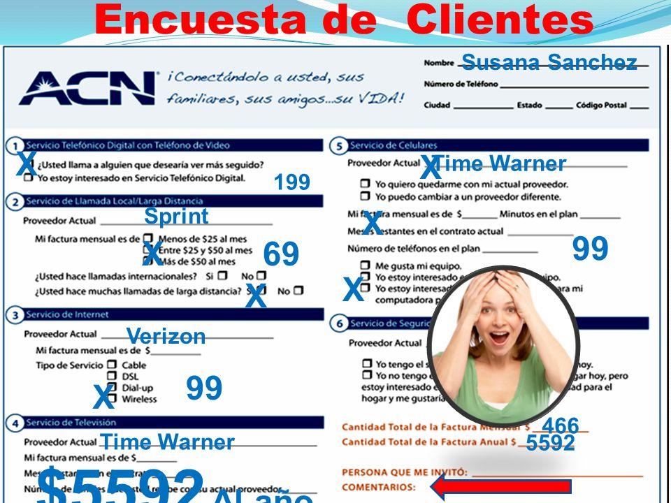 Encuesta de Clientes Sprint X 199 X 69 466 X Verizon Time Warner 99 X Time Warner 99 X X X 5592 $5592 Al año Susana Sanchez