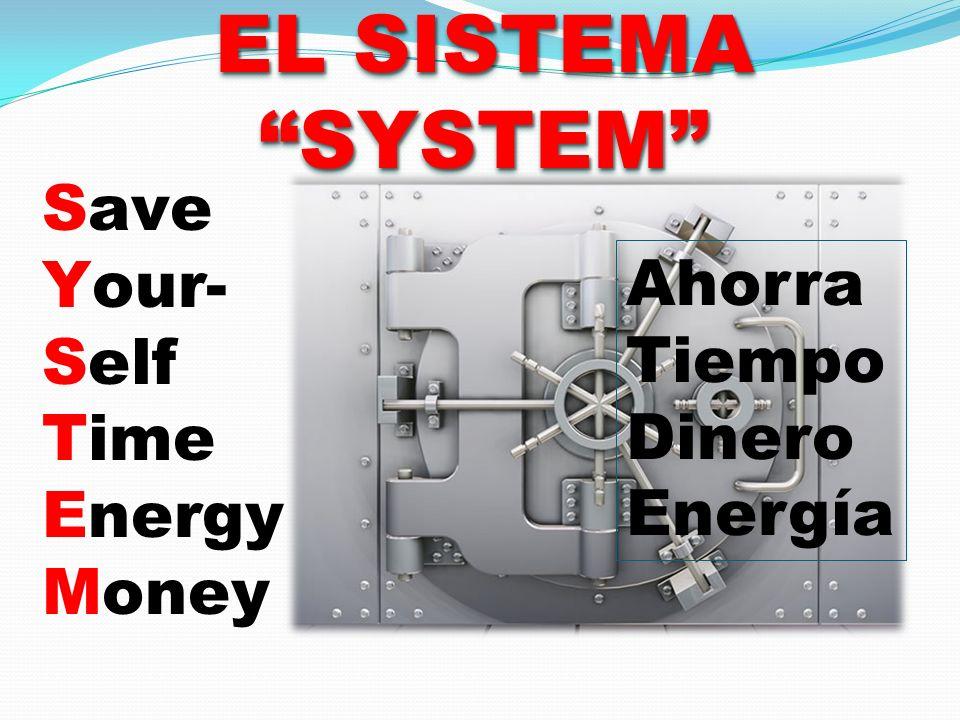 Save Your- Self Time Energy Money EL SISTEMA SYSTEM SYSTEM Ahorra Tiempo Dinero Energía