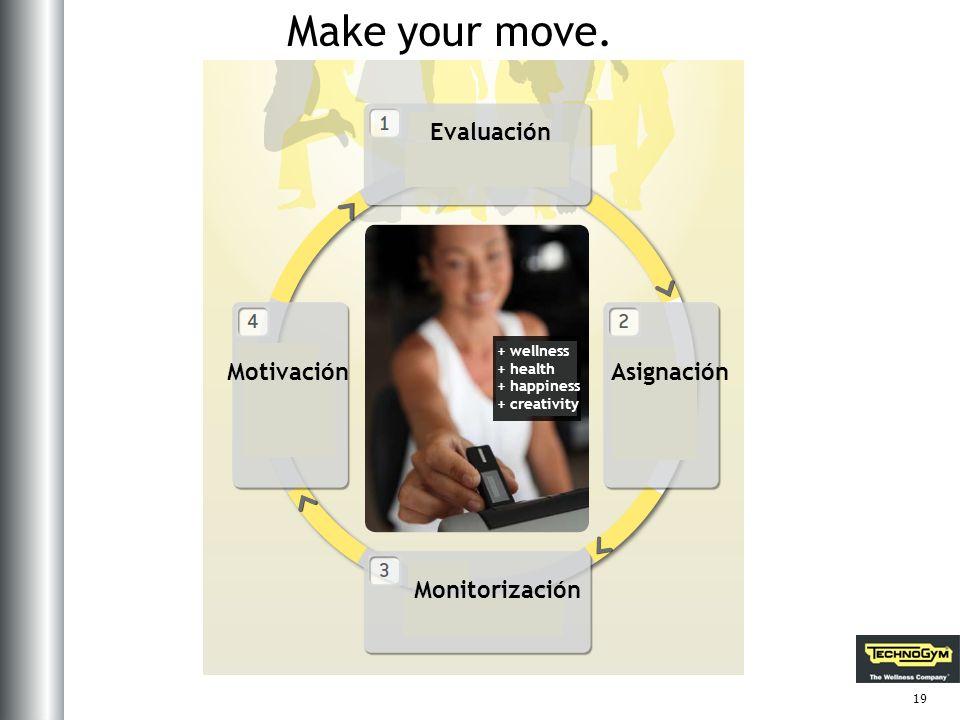 18 Make your move. + attracción + retención + secondary spend + servicio + resultados + wellness + creatividad + productividad - absentismo + wellness