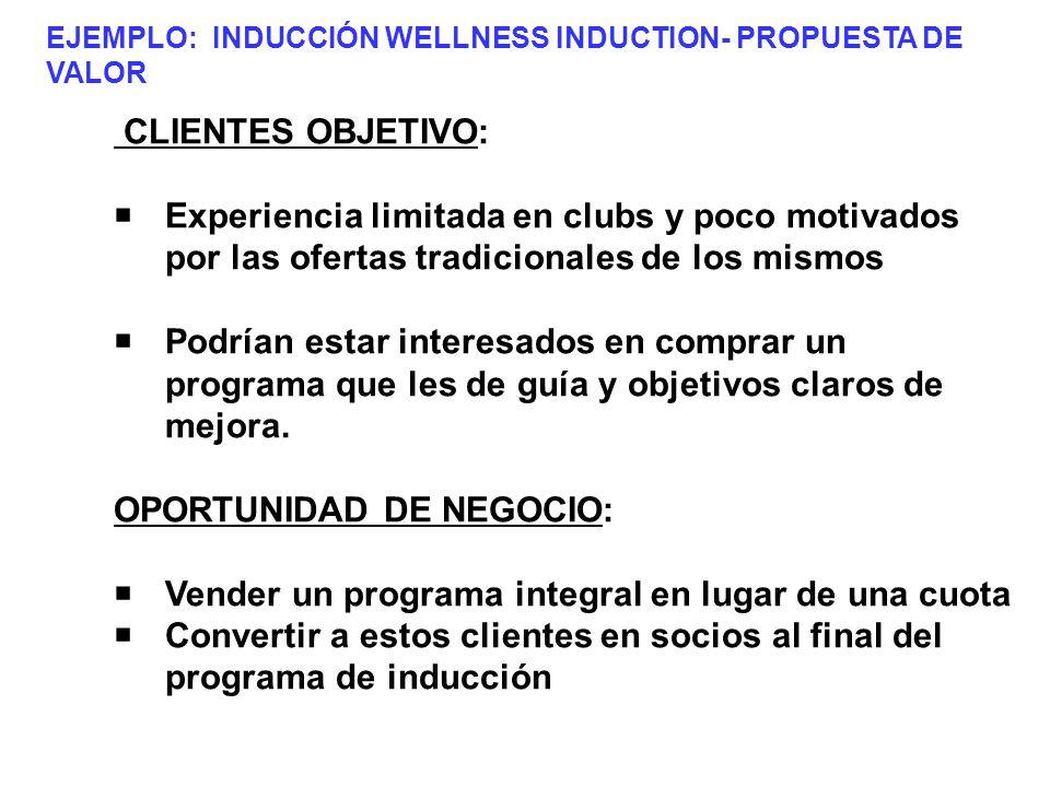 MYWELLNESS COACHING SIMULADOR DE NEGOCIO