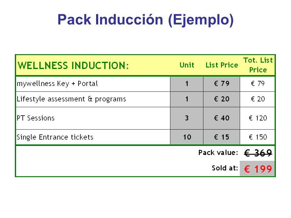 EJEMPLO: INDUCCIÓN WELLNESS INDUCTION- PROPUESTA DE VALOR CLIENTES OBJETIVO: Experiencia limitada en clubs y poco motivados por las ofertas tradiciona
