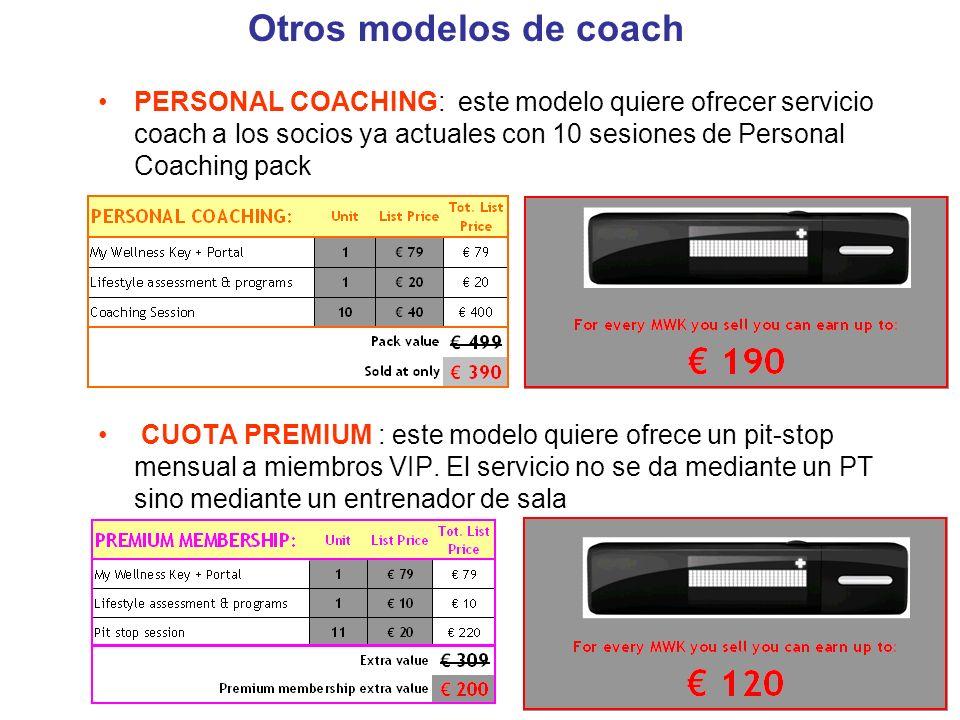 VENTA NETAS 35.998 - Compra Mywellness keys( 4.980) - Wellness Coaching promoción( 5.000) - Consultoría( 1.000) =MARGEN TOTAL POR 100 PACKS25.018 INDU