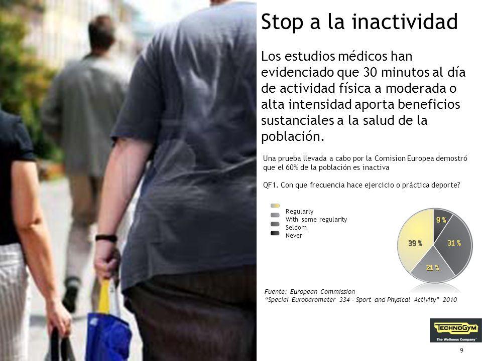 Status –Baja actividad física –Baja motivación Necesidades –Monitorizar actividad –Concienciación de la inactividad –Motivación a Moverse mas Objetivo