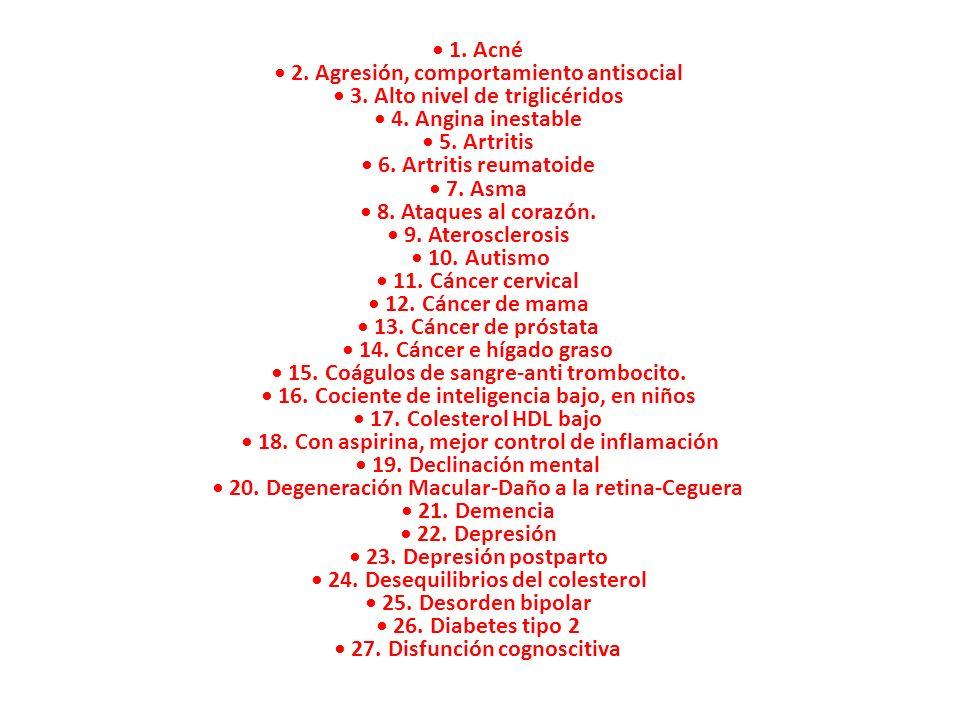 1. Acné 2. Agresión, comportamiento antisocial 3. Alto nivel de triglicéridos 4. Angina inestable 5. Artritis 6. Artritis reumatoide 7. Asma 8. Ataque