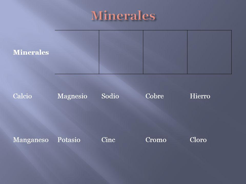 Minerales CalcioMagnesioSodioCobreHierro ManganesoPotasioCincCromoCloro