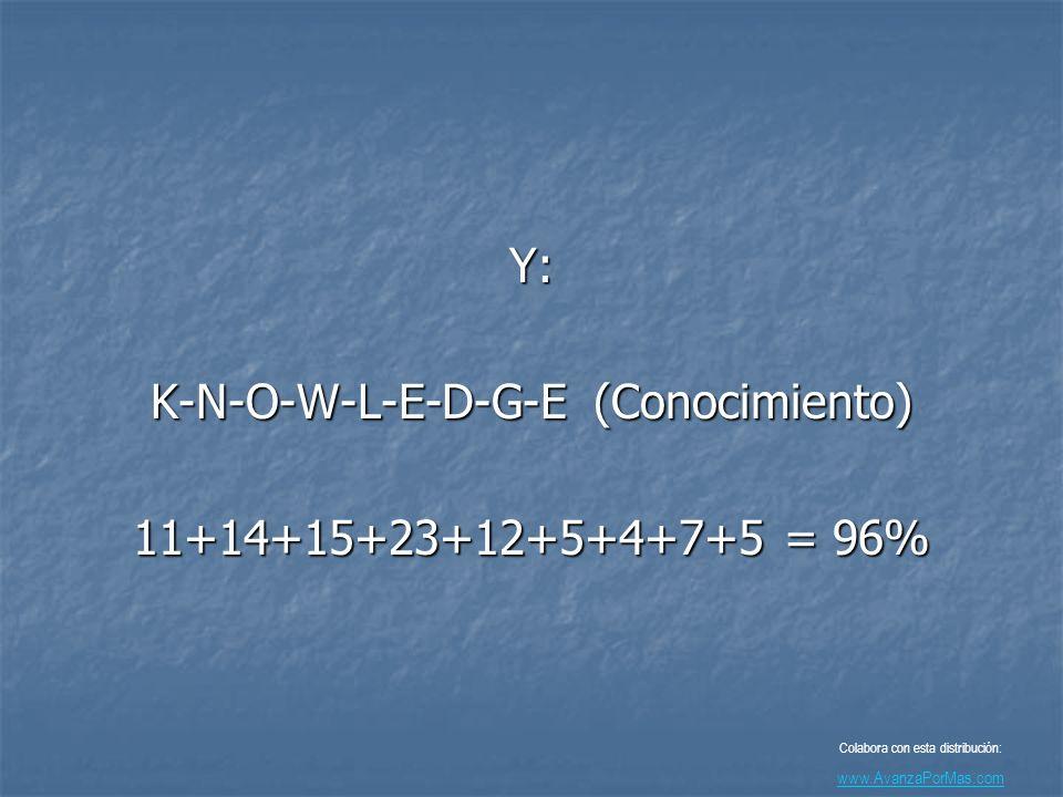 Entonces: H-A-R-D-W-O-R-K (TRABAJO DURO) 8+1+18+4+23+15+18+11 = 98% Colabora con esta distribución: www.AvanzaPorMas.com