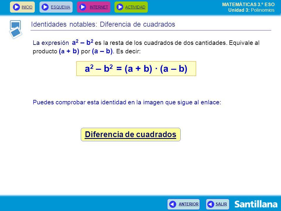 INICIOESQUEMA INTERNETACTIVIDAD ANTERIOR SALIR Identidades notables: Diferencia de cuadrados La expresión a 2 – b 2 es la resta de los cuadrados de dos cantidades.