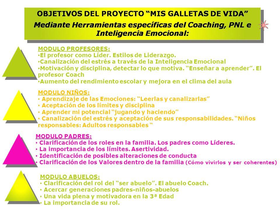 MIS GALLETAS DE VIDA EDUCAR CON INTELIGENCIA EMOCIONAL