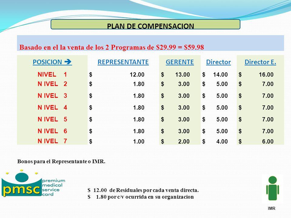 PLAN DE COMPENSACION Basado en el la venta de los 2 Programas de $29.99 = $59.98 POSICION REPRESENTANTEGERENTEDirectorDirector E.