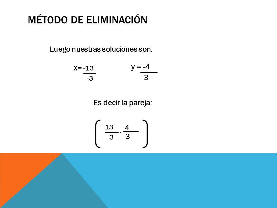 MÉTODO DE ELIMINACIÓN Luego nuestras soluciones son: X= -13 -3 y = -4 -3 Es decir la pareja: 4 3 13 3,