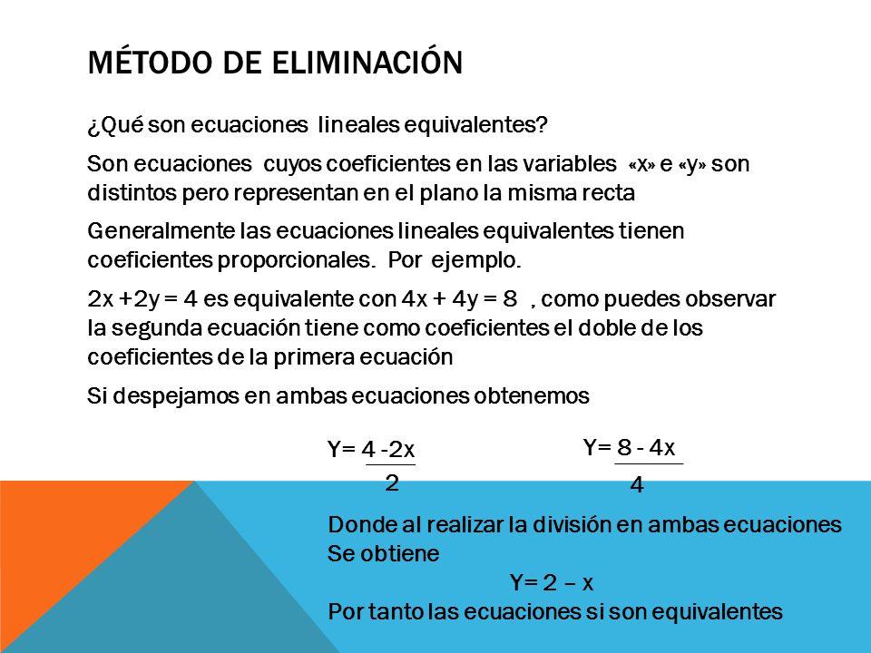 MÉTODO DE ELIMINACIÓN ¿Qué son ecuaciones lineales equivalentes.