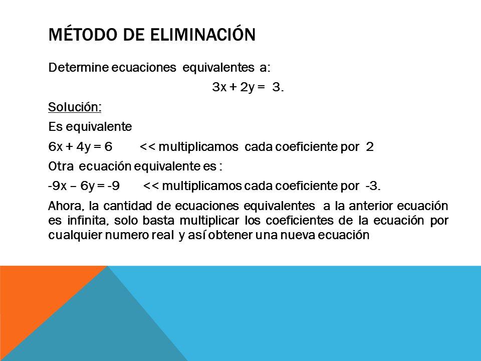 MÉTODO DE ELIMINACIÓN Determine ecuaciones equivalentes a: 3x + 2y = 3.