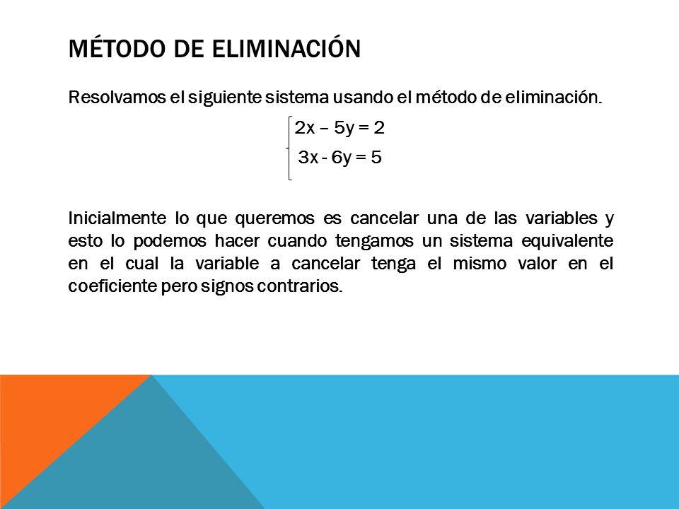 MÉTODO DE ELIMINACIÓN Resolvamos el siguiente sistema usando el método de eliminación.