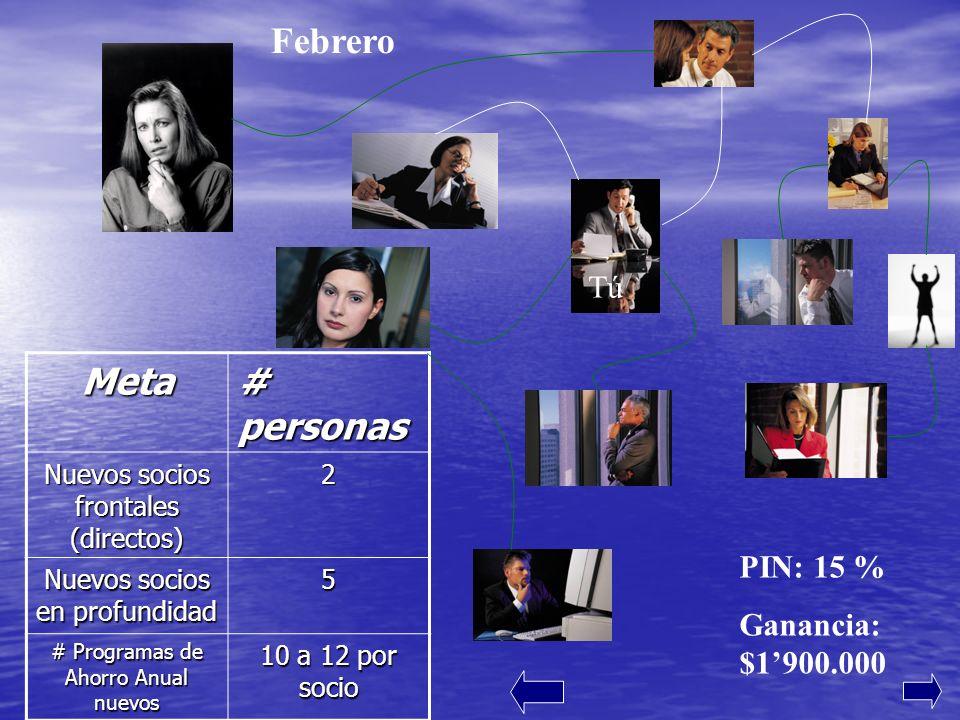 PIN: 15 % Ganancia: $1900.000 FebreroMeta # personas Nuevos socios frontales (directos) 2 Nuevos socios en profundidad 5 # Programas de Ahorro Anual n