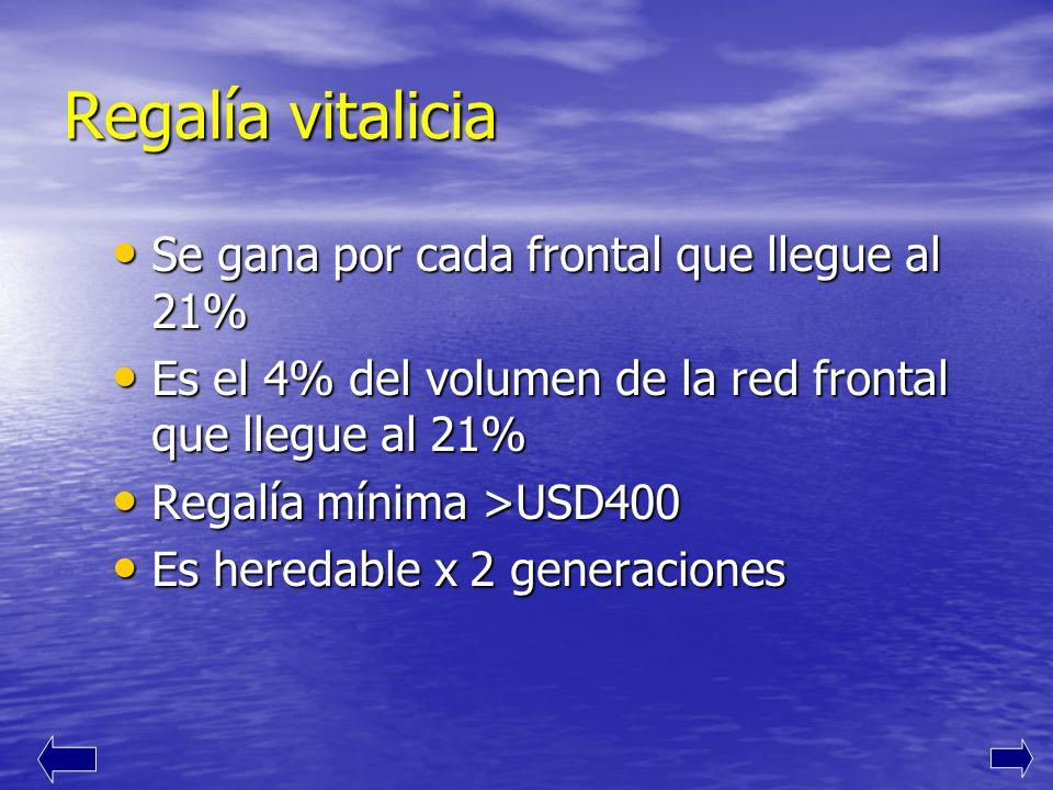 Regalía vitalicia Se gana por cada frontal que llegue al 21% Se gana por cada frontal que llegue al 21% Es el 4% del volumen de la red frontal que lle
