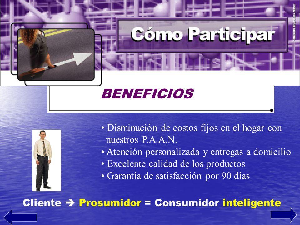 Cliente Prosumidor = Consumidor inteligente BENEFICIOS Disminución de costos fijos en el hogar con nuestros P.A.A.N. Atención personalizada y entregas