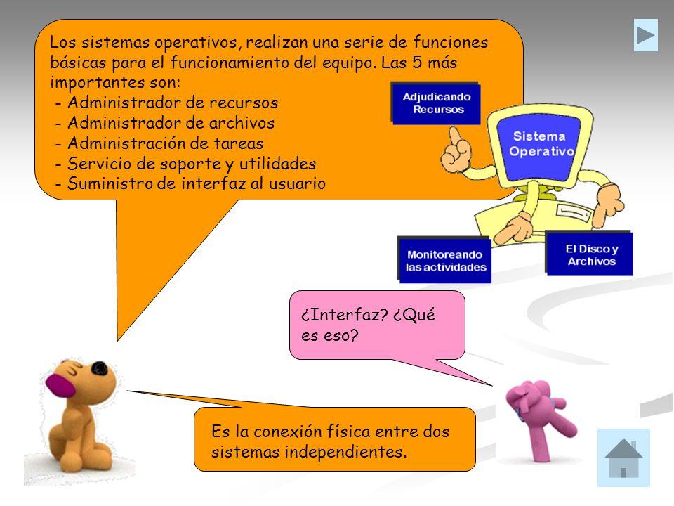 Los sistemas operativos, realizan una serie de funciones básicas para el funcionamiento del equipo. Las 5 más importantes son: - Administrador de recu