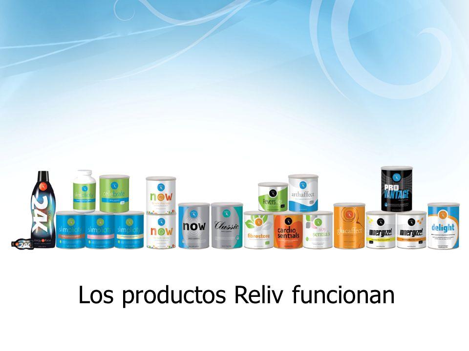 Los productos Reliv funcionan