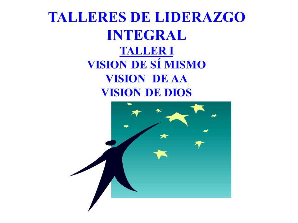 TALLER IX – Servicios Generales.Manual de Servicios.
