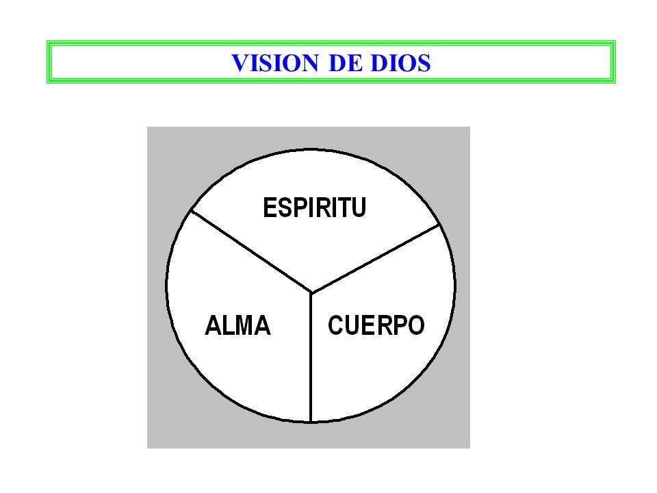 Todos los que han obtenido un Despertar Espiritual han sentido y asimilado a Dios en toda su plenitud.