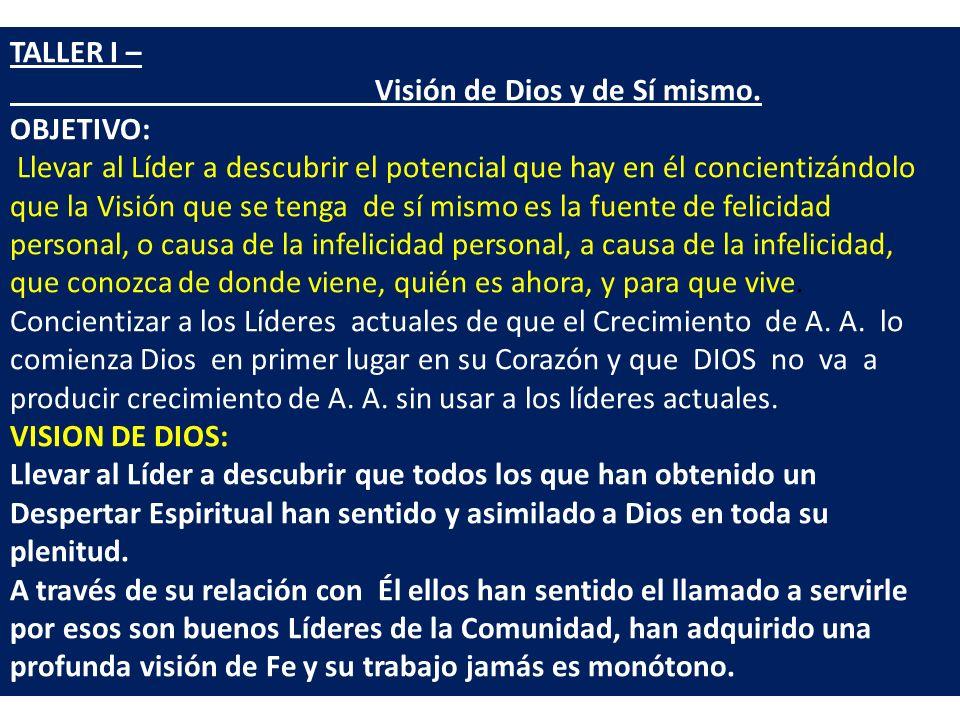TALLER I – Visión de Dios y de Sí mismo.