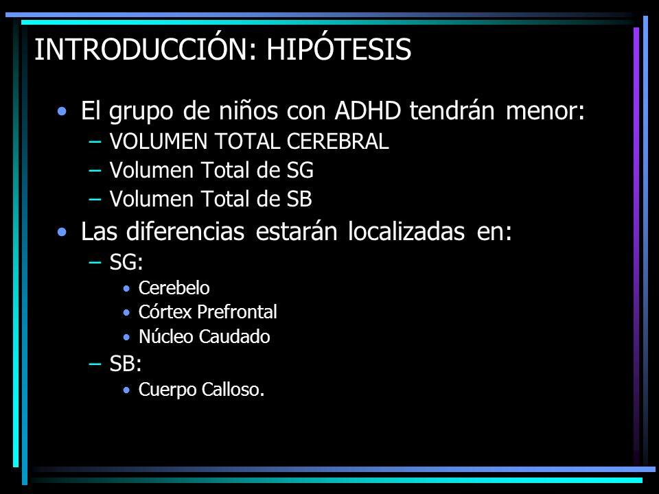 INTRODUCCIÓN: HIPÓTESIS El grupo de niños con ADHD tendrán menor: –VOLUMEN TOTAL CEREBRAL –Volumen Total de SG –Volumen Total de SB Las diferencias es