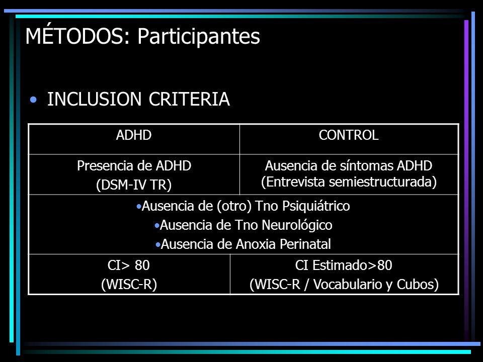 MÉTODOS: Participantes INCLUSION CRITERIA ADHDCONTROL Presencia de ADHD (DSM-IV TR) Ausencia de síntomas ADHD (Entrevista semiestructurada) Ausencia d