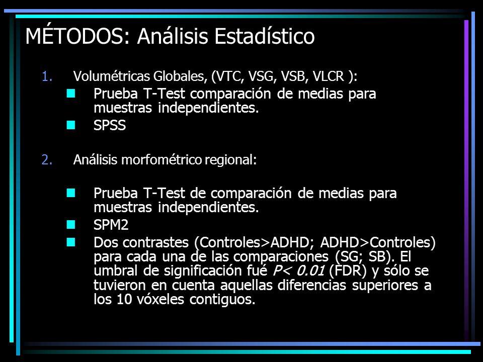 MÉTODOS: Análisis Estadístico 1.Volumétricas Globales, (VTC, VSG, VSB, VLCR ): Prueba T-Test comparación de medias para muestras independientes. SPSS