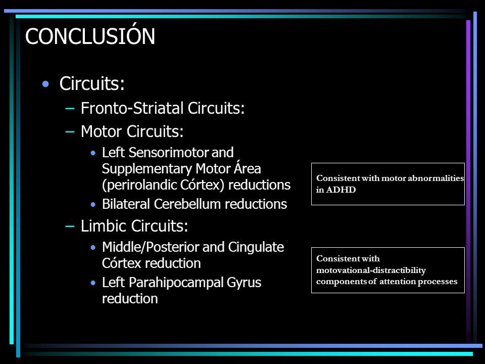 CONCLUSIÓN Circuits: –Fronto-Striatal Circuits: –Motor Circuits: Left Sensorimotor and Supplementary Motor Área (perirolandic Córtex) reductions Bilat