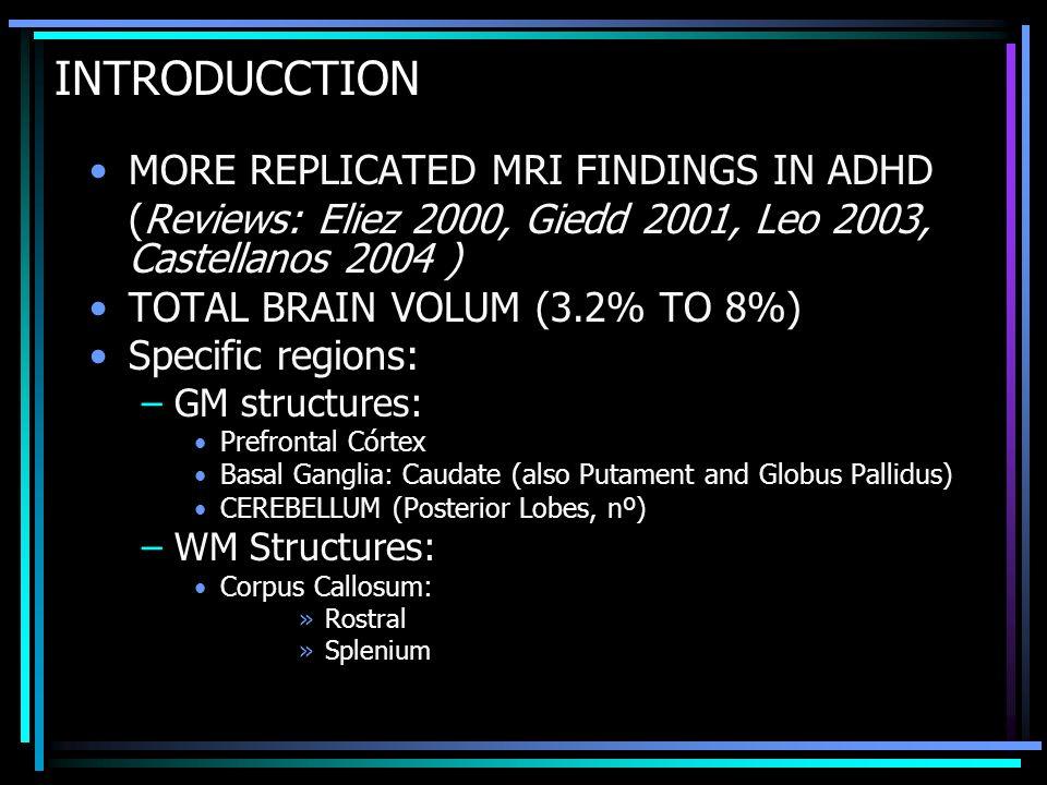 INTRODUCCTION MORE REPLICATED MRI FINDINGS IN ADHD (Reviews: Eliez 2000, Giedd 2001, Leo 2003, Castellanos 2004 ) TOTAL BRAIN VOLUM (3.2% TO 8%) Speci