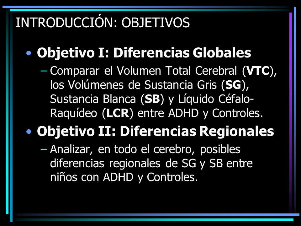 INTRODUCCIÓN: OBJETIVOS Objetivo I: Diferencias Globales –Comparar el Volumen Total Cerebral (VTC), los Volúmenes de Sustancia Gris (SG), Sustancia Bl