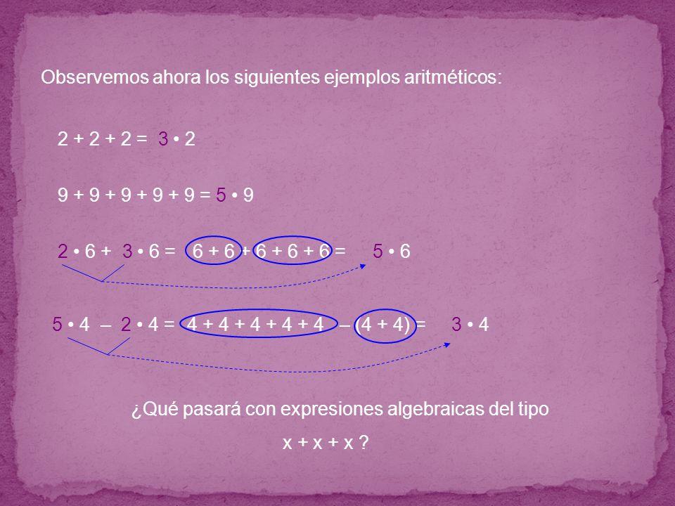 Observemos ahora los siguientes ejemplos aritméticos: 2 + 2 + 2 = 3 2 6 + 6 + 6 + 6 + 6 =2 6 + 3 6 =5 6 9 + 9 + 9 + 9 + 9 = 5 9 5 4 – 2 4 =3 44 + 4 + 4 + 4 + 4 – (4 + 4) = ¿Qué pasará con expresiones algebraicas del tipo x + x + x ?