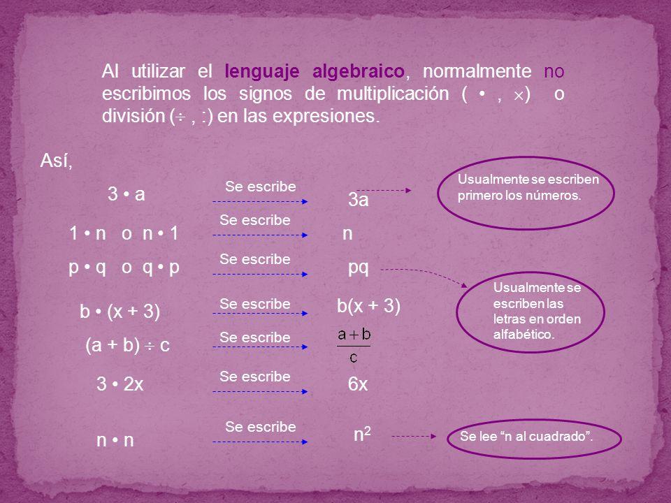 Al utilizar el lenguaje algebraico, normalmente no escribimos los signos de multiplicación (, ) o división (, :) en las expresiones. Así, 3 2x Se escr