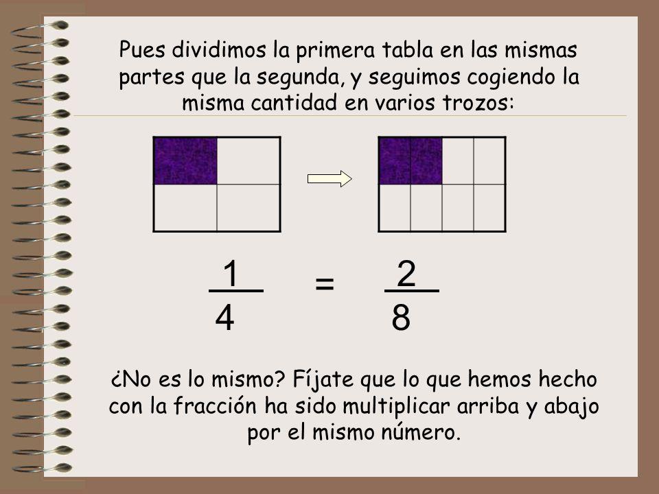 Pues dividimos la primera tabla en las mismas partes que la segunda, y seguimos cogiendo la misma cantidad en varios trozos: = 1 4 2 8 ¿No es lo mismo