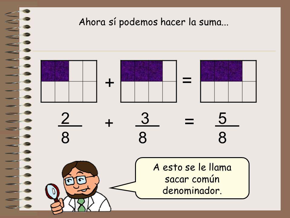 Ahora sí podemos hacer la suma... + + 2 8 3 8 = = 5 8 A esto se le llama sacar común denominador.