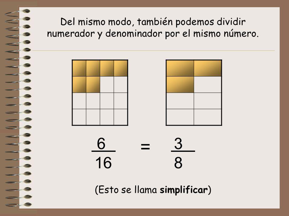 Del mismo modo, también podemos dividir numerador y denominador por el mismo número. 6 16 = 3 8 (Esto se llama simplificar)