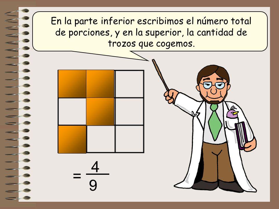 En la parte inferior escribimos el número total de porciones, y en la superior, la cantidad de trozos que cogemos. = 4 9