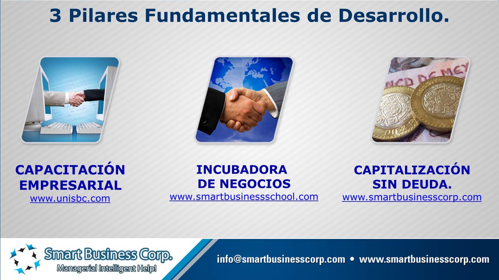 CAPITALIZACIÓN SIN DEUDA. www.smartbusinesscorp.com 3 Pilares Fundamentales de Desarrollo. CAPACITACIÓN EMPRESARIAL www.unisbc.com INCUBADORA DE NEGOC