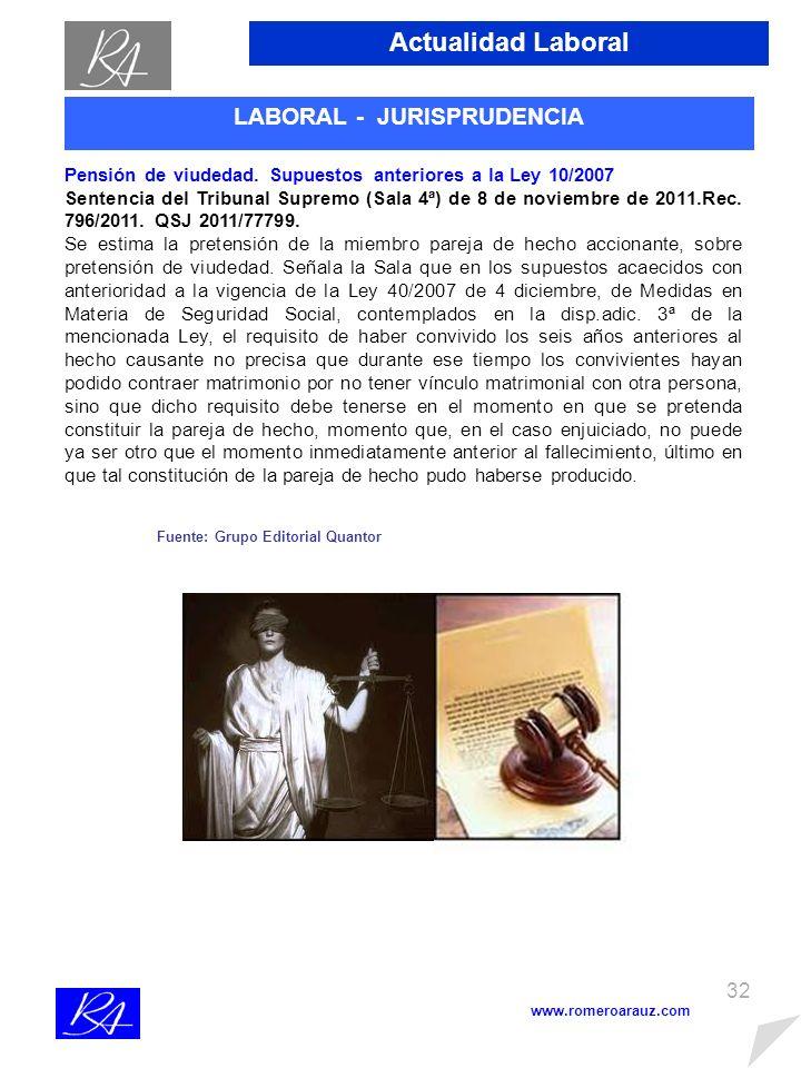 31 www.romeroarauz.com Actualidad Laboral Salario Mínimo Interprofesional El Real Decreto 1888/2011, fija el salario mínimo interprofesional para 2012, en la misma cuantía que en 2011, esto es 21.38 diarios o 641,40 mensuales, siendo la cuantía anual de 8.979,60.