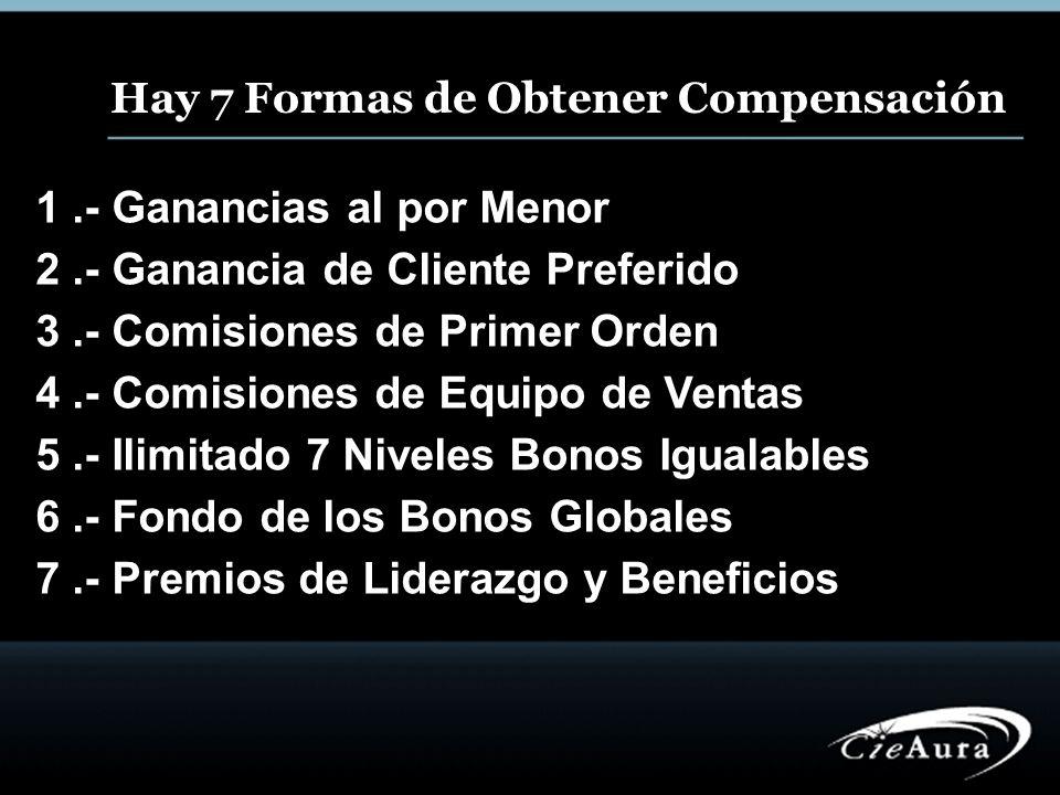 Hay 7 Formas de Obtener Compensación 1.- Ganancias al por Menor 2.- Ganancia de Cliente Preferido 3.- Comisiones de Primer Orden 4.- Comisiones de Equ