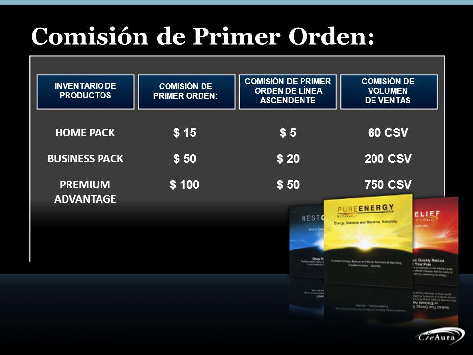 Comisión de Primer Orden: INVENTARIO DE PRODUCTOS COMISIÓN DE PRIMER ORDEN: COMISIÓN DE PRIMER ORDEN DE LÍNEA ASCENDENTE COMISIÓN DE VOLUMEN DE VENTAS HOME PACK BUSINESS PACK PREMIUM ADVANTAGE $ 15 $ 50 $ 100 $ 5 $ 20 $ 50 60 CSV 200 CSV 750 CSV