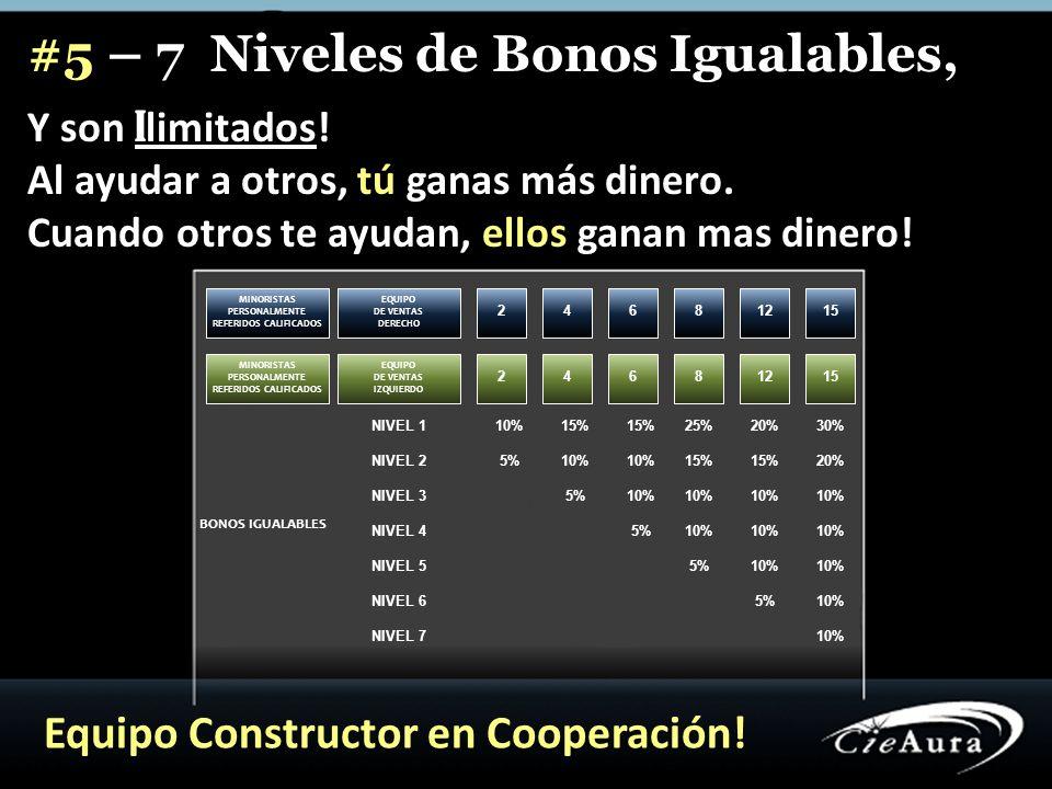 #5 – 7 Niveles de Bonos Igualables, Y son I limitados! Al ayudar a otros, tú ganas más dinero. Cuando otros te ayudan, ellos ganan mas dinero! BONOS I