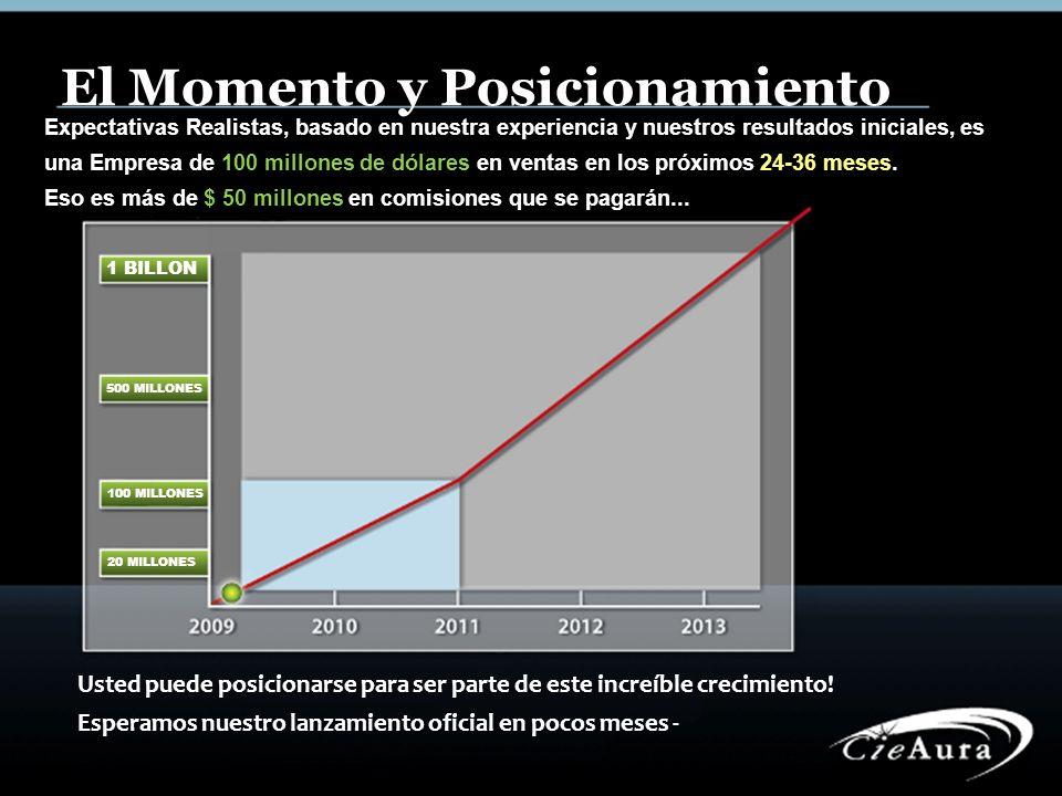El Momento y Posicionamiento Expectativas Realistas, basado en nuestra experiencia y nuestros resultados iniciales, es una Empresa de 100 millones de