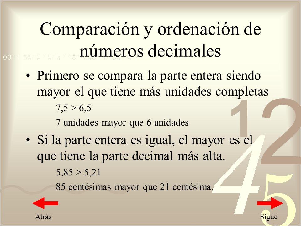 Comparación y ordenación de números decimales Primero se compara la parte entera siendo mayor el que tiene más unidades completas 7,5 > 6,5 7 unidades