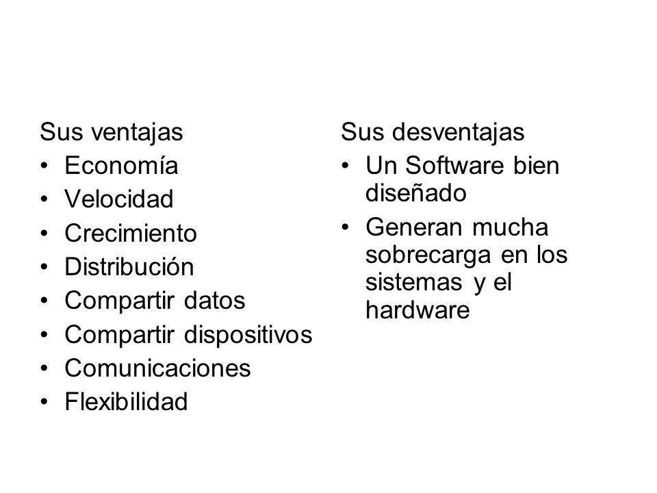 Sus ventajas Economía Velocidad Crecimiento Distribución Compartir datos Compartir dispositivos Comunicaciones Flexibilidad Sus desventajas Un Softwar