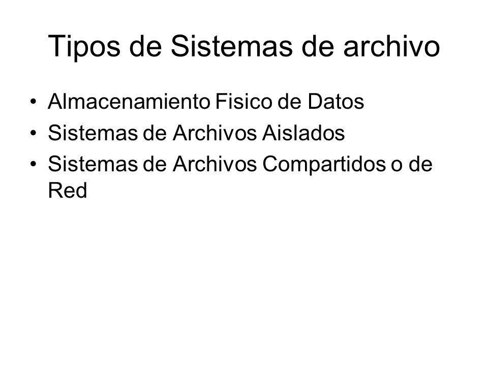 Tipos de Sistemas de archivo Almacenamiento Fisico de Datos Sistemas de Archivos Aislados Sistemas de Archivos Compartidos o de Red
