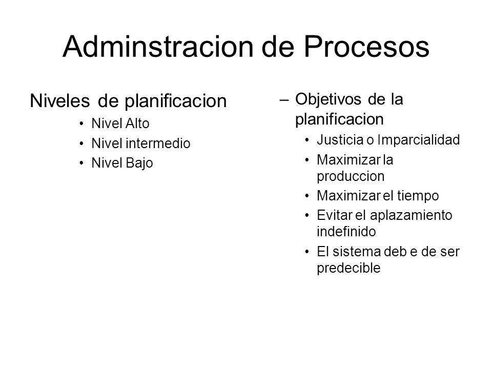 Adminstracion de Procesos Niveles de planificacion Nivel Alto Nivel intermedio Nivel Bajo –Objetivos de la planificacion Justicia o Imparcialidad Maxi