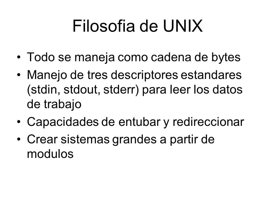 Filosofia de UNIX Todo se maneja como cadena de bytes Manejo de tres descriptores estandares (stdin, stdout, stderr) para leer los datos de trabajo Ca